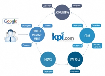 kpi.com